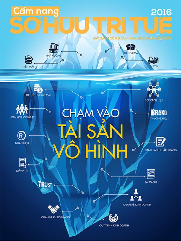 Trang bìa Cẩm nang Sở hữu trí tuệ 2016 do Báo Khoa học và Phát triển thực hiện với sự tư vấn chuyên môn của Cục Sở hữu trí tuệ.