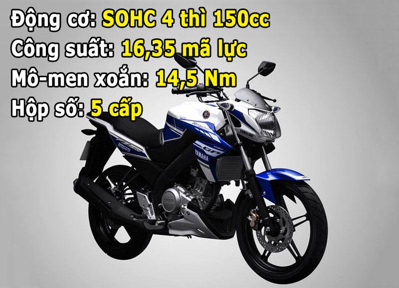 Cận cảnh Yamaha FZ150I GP mẫu mô tô được biker Việt yêu thích 4