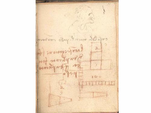 Những phác thảo nguệch ngoạc này của Leonardo da Vinci là bản viết đầu tiên chứng minh các định luật ma sát - Ảnh: V&A Museum