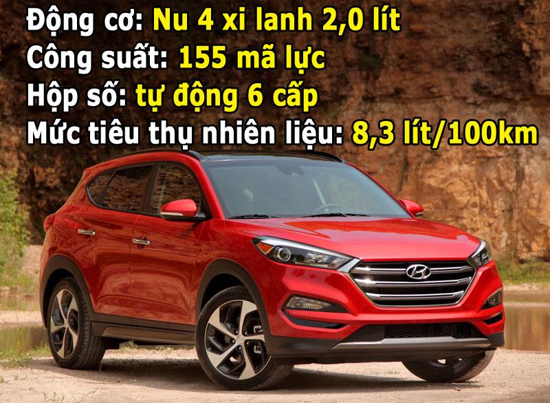 Hyundai Tucson 2016 có ưu điểm gì để bạn chọn mua? 3