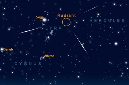 Chòm sao Lyra, trung tâm trận mưa sao băng. Ảnh: Greg Smye-Rumsby/astronomynow.