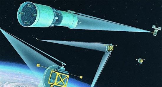 Hệ thống phòng thủ chiến lược vũ trụ thời Liên Xô.