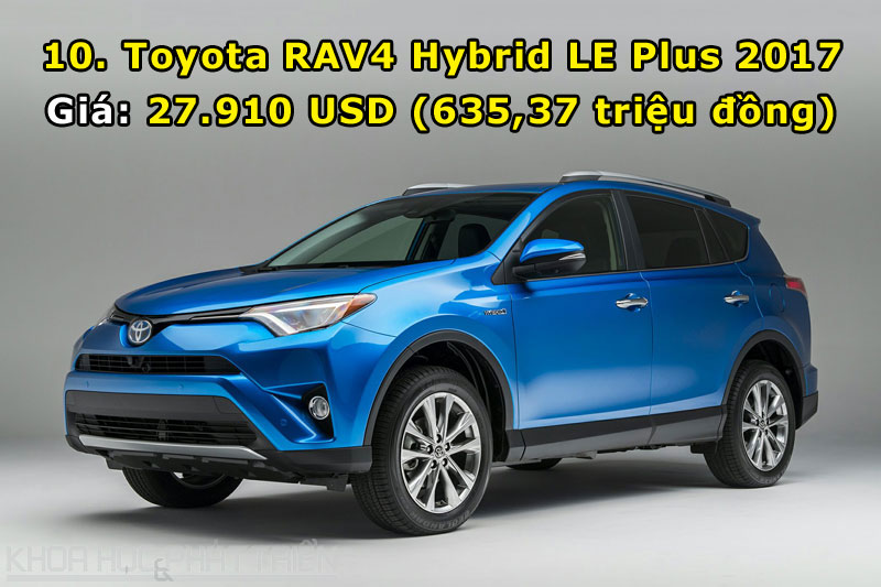 10. Toyota RAV4 Hybrid LE Plus 2017.