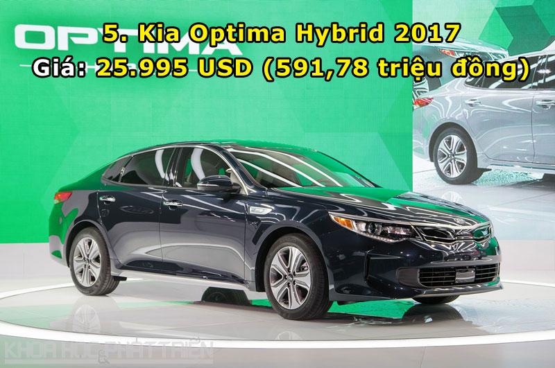 5. Kia Optima Hybrid 2017 phiên bản cơ sở.