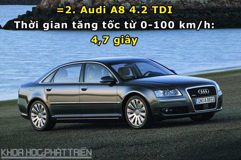 =2. Audi A8 4.2 TDI.