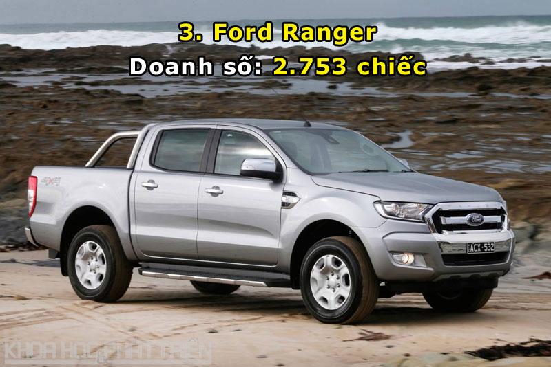 3. Ford Ranger.