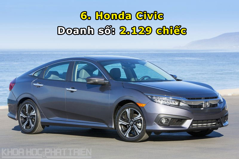 6. Honda Civic.
