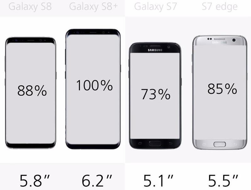 Kích thước màn hình.