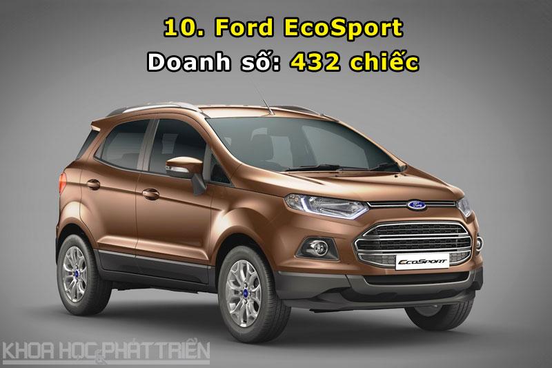 10. Ford EcoSport.