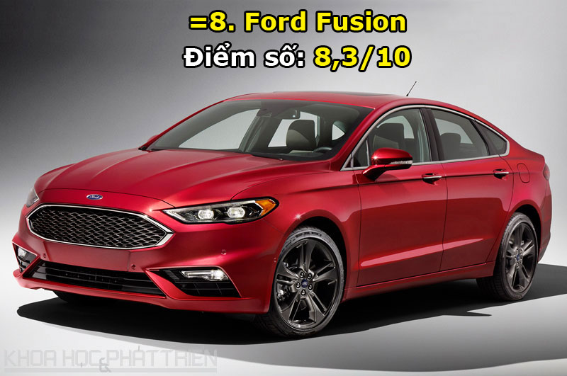 =8. Ford Fusion.
