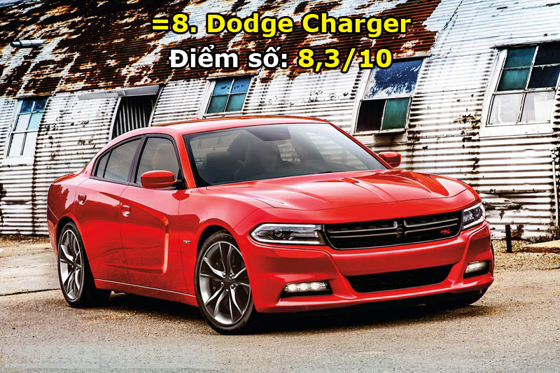 =8. Dodge Charger.