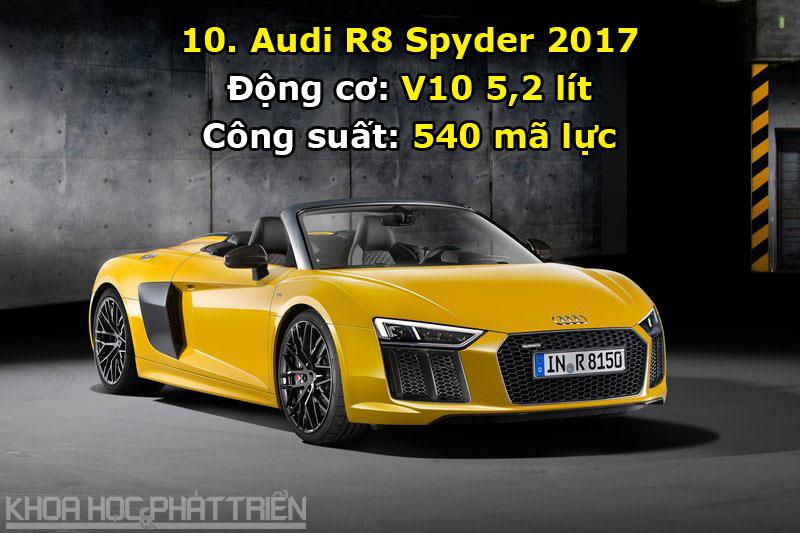 10. Audi R8 Spyder 2017.
