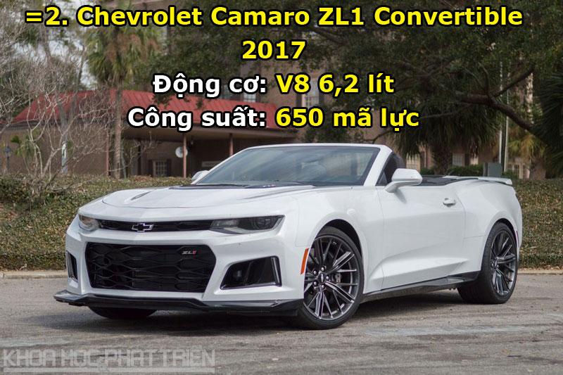 =2. Chevrolet Camaro ZL1 Convertible 2017.