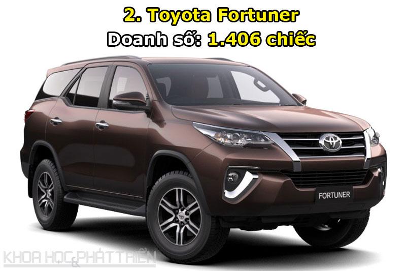 2. Toyota Fortuner.