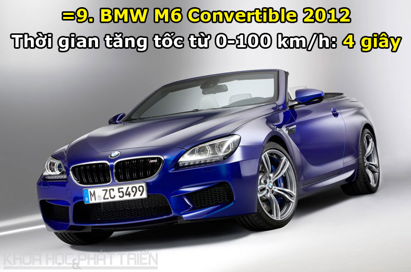 Top 10 siêu xe BMW tăng tốc nhanh nhất trong lịch sử. Trang SCS vừa công bố danh sách 10 siêu xe BMW tăng tốc nhanh nhất trong lịch sử. Dẫn đầu là chiếc BMW M6 Gran Coupe 2014, chỉ mất 3,5 giây để đạt vận tốc 100 km/h. (CHI TIẾT)