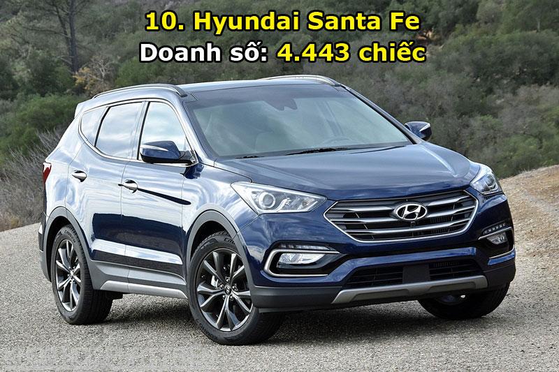 Top 10 ôtô hút khách nhất Hàn Quốc tháng 6/2017. Trang BSCB vừa công bố danh sách 10 ôtô bán chạy nhất Hàn Quốc tháng 6/2017. Trong đó, Hyundai đóng góp 5 mẫu xe gồm Grandeur, Porter, Sonata, Avante và Santa Fe. (CHI TIẾT)