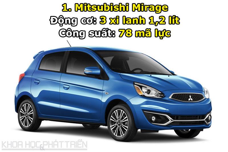 Top 10 xe hơi yếu nhất năm 2017. Trang AG vừa liệt kê ra danh sách 10 xe hơi yếu nhất năm 2017. Trong đó có một số mẫu xe quen thuộc ở thị trường Việt Nam như Mitsubishi Mirage, Chevrolet Spark, Toyota Yaris hay Ford Fiesta. (CHI TIẾT)