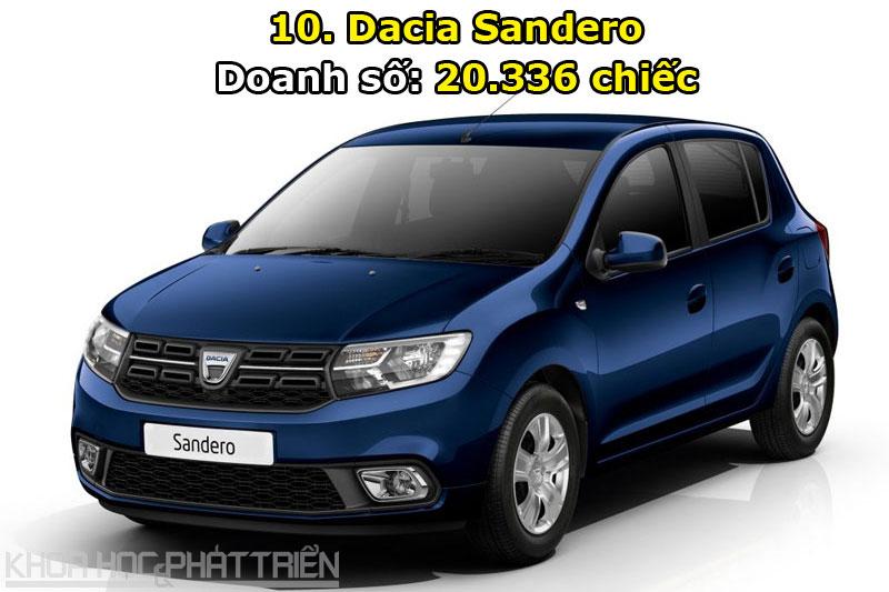 10. Dacia Sandero.