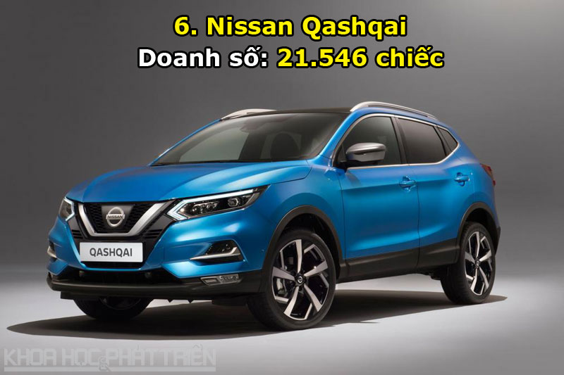 6. Nissan Qashqai.