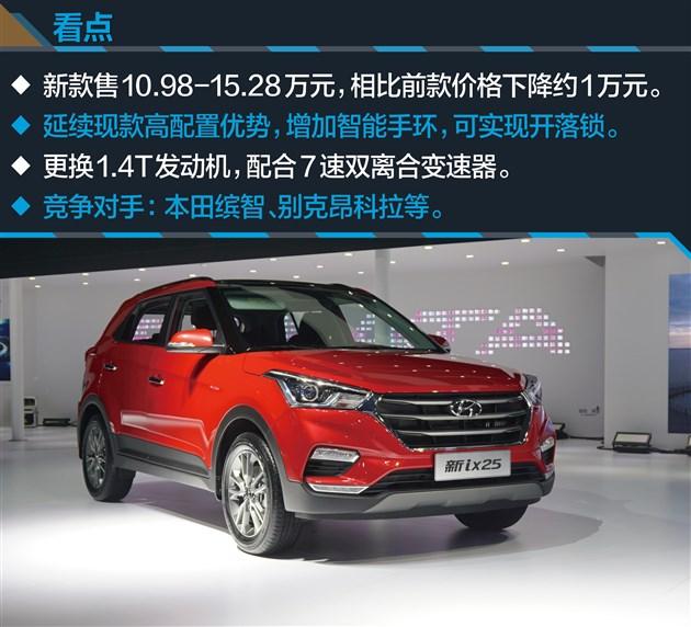 Hyundai Creta 2017 lộ diện với giá 375 triệu đồng. Hãng xe Hàn đã lựa chọn một triển lãm ở Trung Quốc để ra mắt chiếc Creta bản nâng cấp mới nhất với tên gọi Hyundai ix25 2017. (CHI TIẾT)