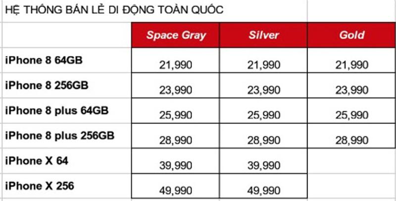 Giá chào hàng iPhone X và iPhone 8, 8 Plus xách tay.