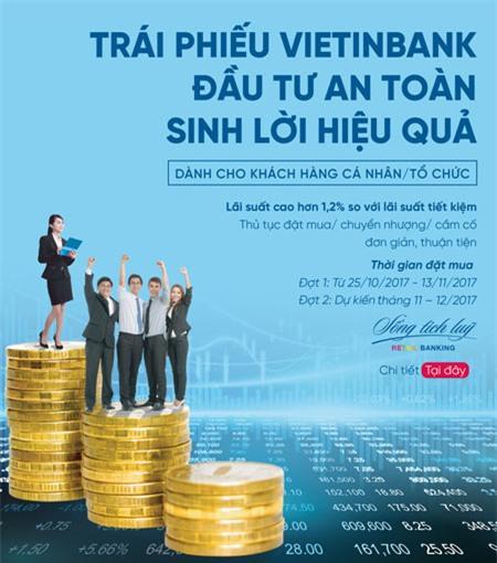 Kết quả hình ảnh cho vietinbank phát hành trái phiếu