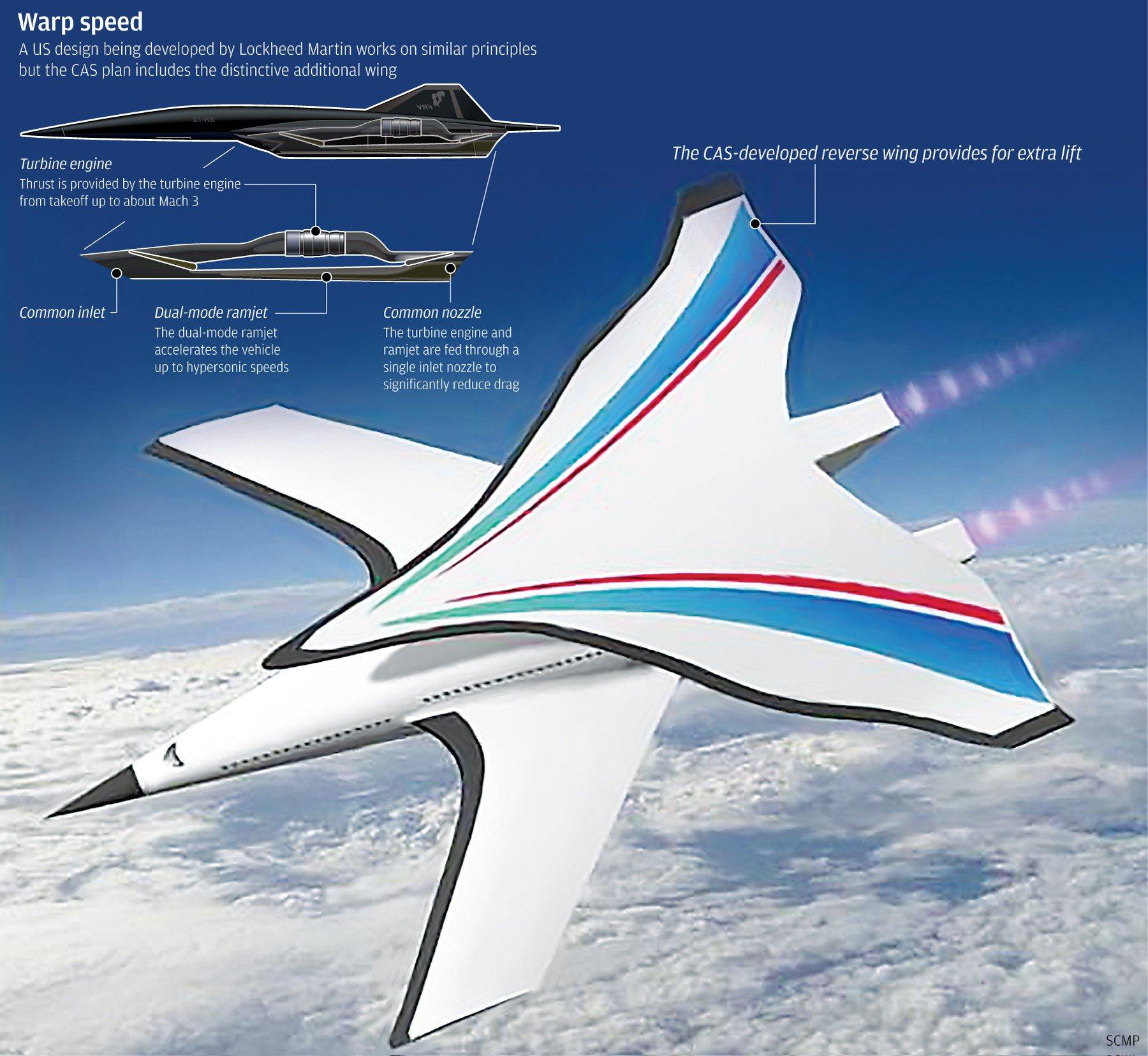 Hình ảnh máy bay  I Plane. (China Science Press)