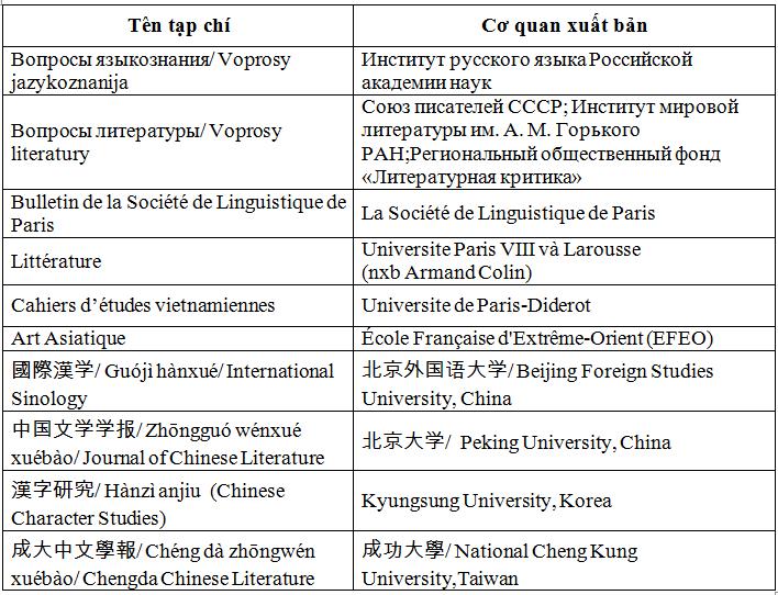 Tạp chí thuộc liên ngành Văn học, Ngôn ngữ học