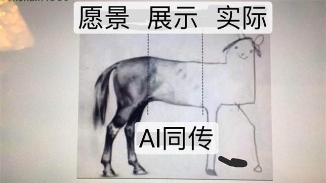 Tưởng là đột phá công nghệ, AI phiên dịch hàng đầu Trung Quốc lại do con người giật dây - Ảnh 1.