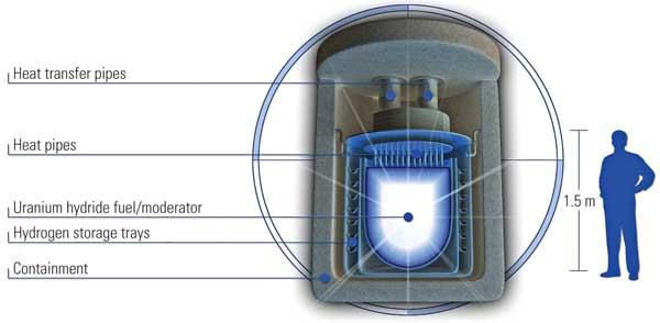 Loại lò phản ứng hạt nhân nhỏ, di động có thể sẽ là giải pháp cung cấp năng lượng hiệu quả cho các khu vực căn cứ và tiền đồn quân sự. Ảnh: 4generation.energy