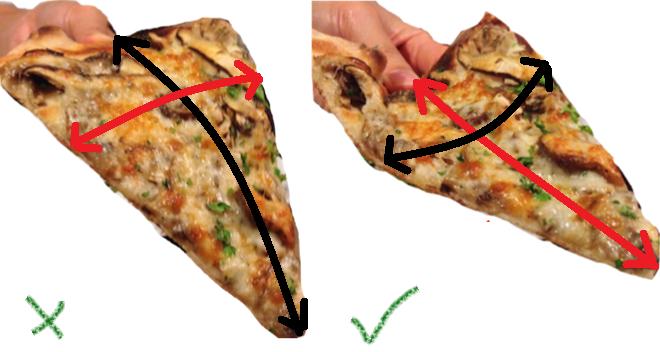Cách cầm miếng Pizza khác nhau liên quan đến những bề mặt cong