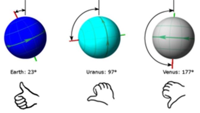 Mặt trăng quan trọng như thế nào đối với sự sống trên Trái đất?