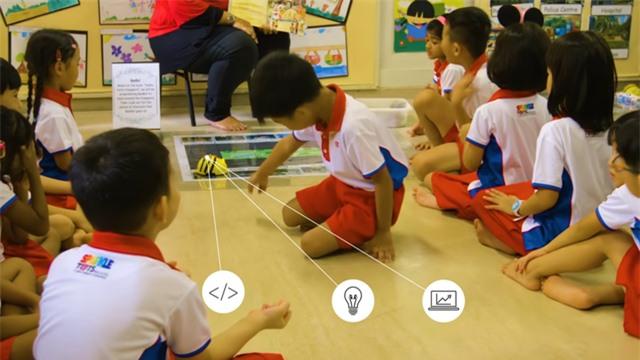 Ươm mầm lập trình viên tương lai từ mẫu giáo, tham vọng đi trước nhân loại 40 năm đang được hiện thực hóa ở Singapore như thế nào? - Ảnh 4.