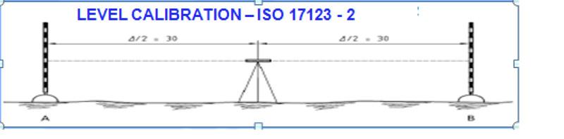 Hình 7: Sơ đồ kiểm tra độ trên cao của máy thủy bình