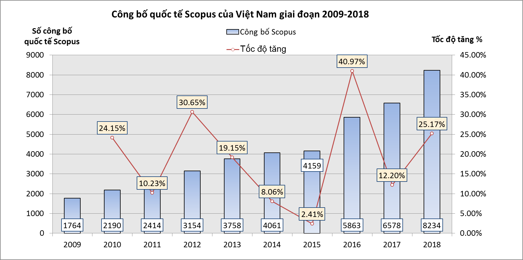 Nguồn: ĐH Quốc gia Hà Nội.