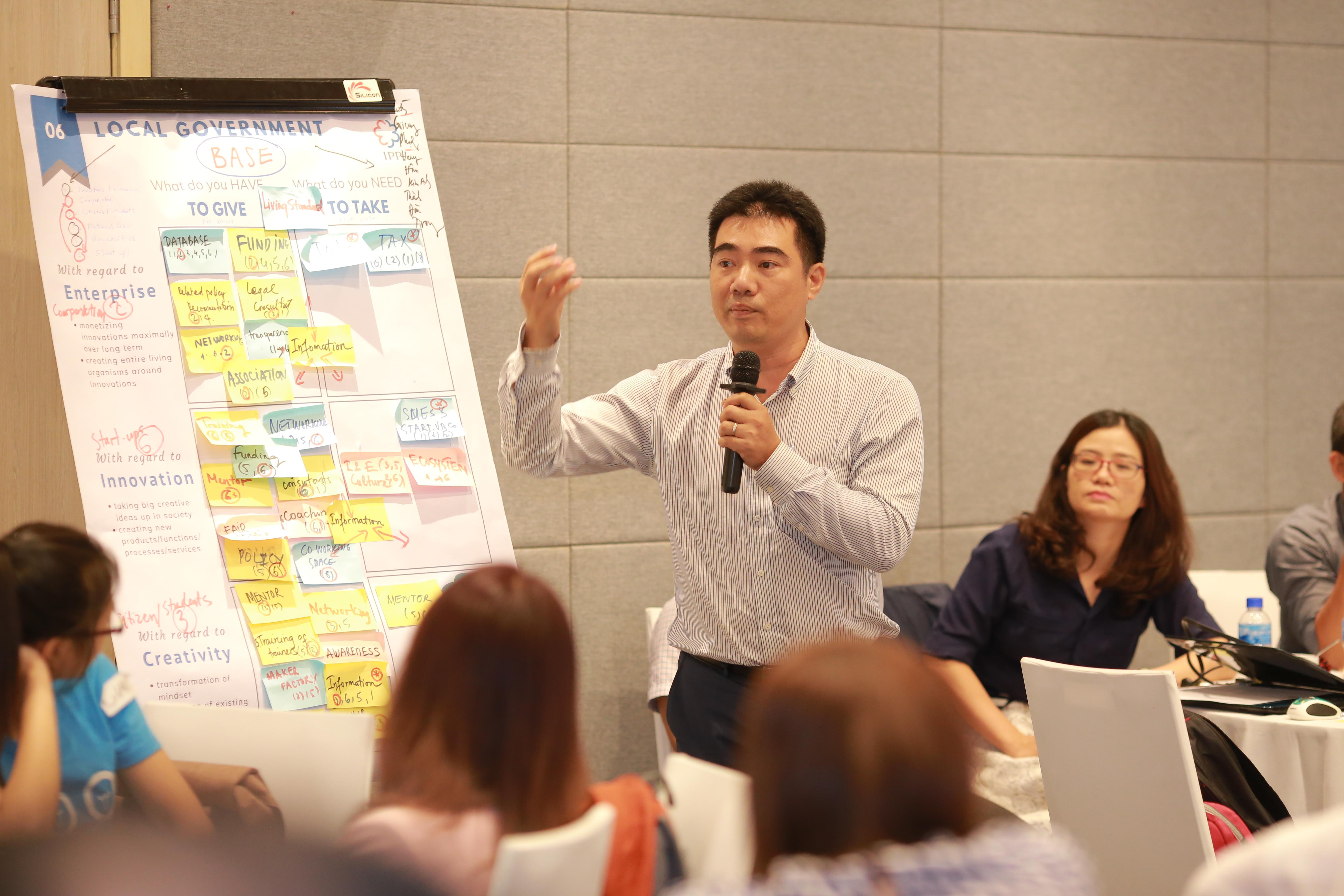 Dự án Đối tác đổi mới sáng tạo Việt Nam - Phần Lan (IPP2) cũng nỗ lực liên kết các thành phần của hệ sinh thái và nâng cao năng lực các dịch vụ hỗ trợ startup. Tuy nhiên, dự án này đã kết thúc vào đầu năm nay. Nguồn ảnh: IPP2