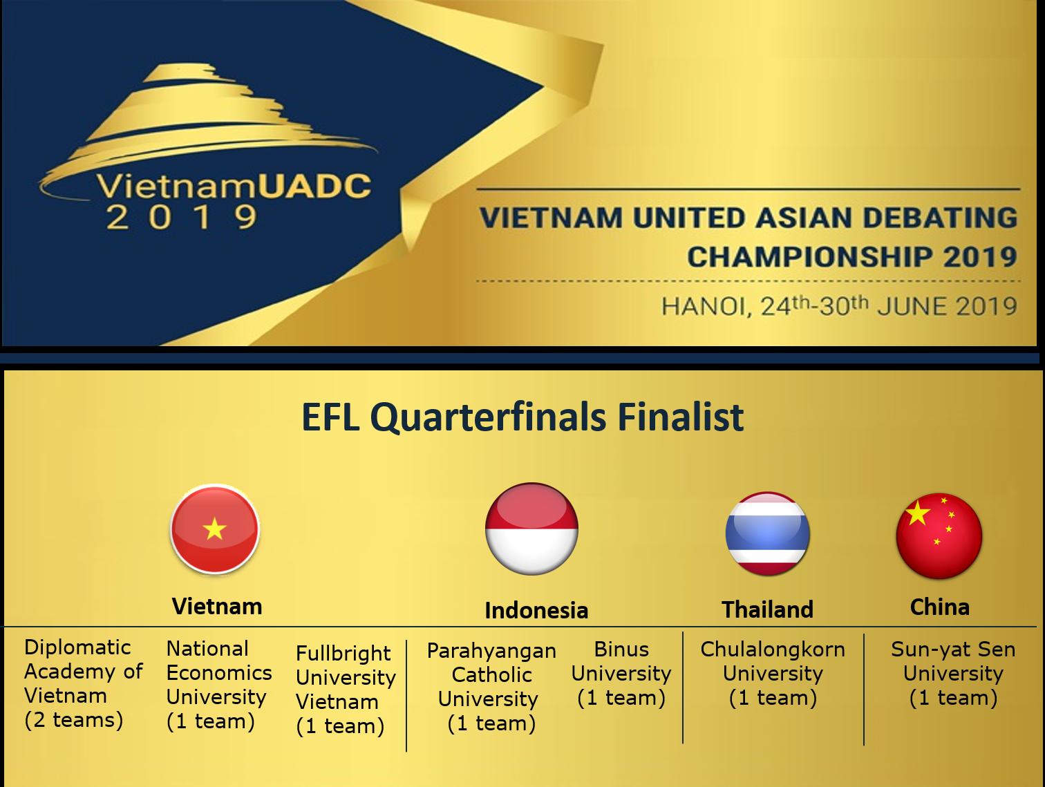 Các đội lọt vào vòng tứ kết bảng EFL của giải UADC 2019 | Ảnh: Ngô Hà