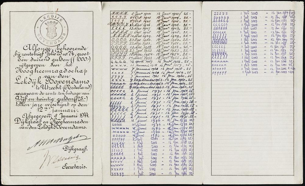 Sau khi hết chỗ ghi chép trên miếng da dê, người ta phải bổ sung thêm một phụ lục bằng giấy để ghi lại các khoản thanh toán định kỳ.