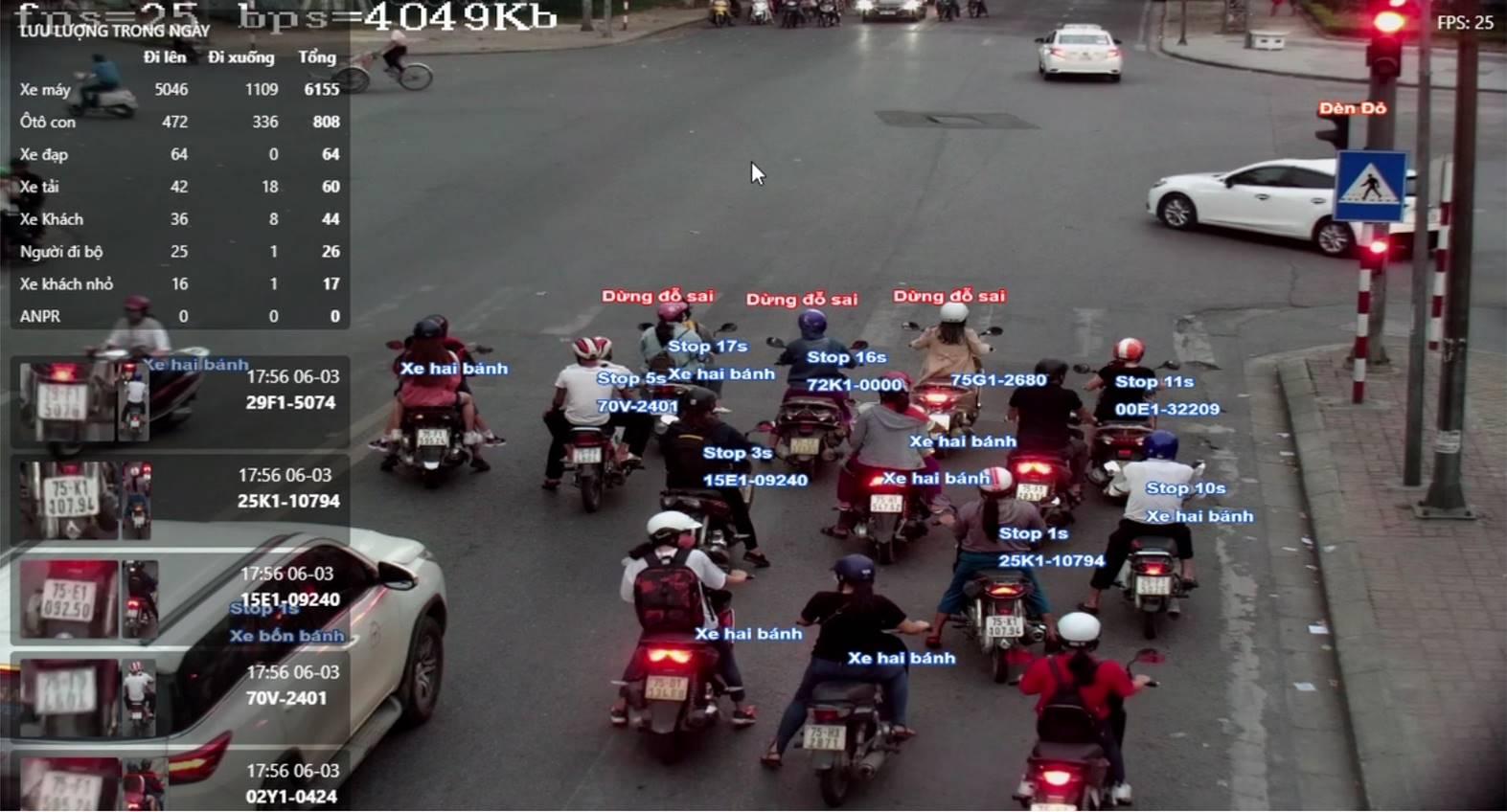 Áp dụng công nghệ AI giúp Trung tâm IOC phát hiện và cảnh báo các trường hợp vi phạm về trật tự an toàn giao thông | Ảnh: IOC