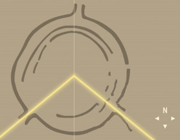 Hai đường chéo biểu diễn hướng Mặt trời mọc và lặn vào ngày đông chí, trong khi đường thẳng đứng là kinh tuyến. Ảnh: Wikimedia.