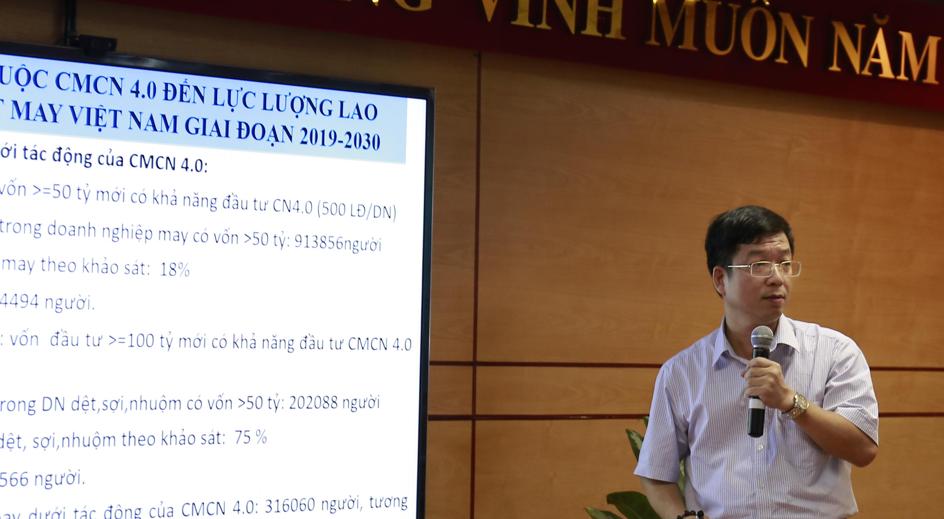 TS. Hoàng Xuân Hiệp, Hiệu trưởng trường đại học Dệt may Việt Nam