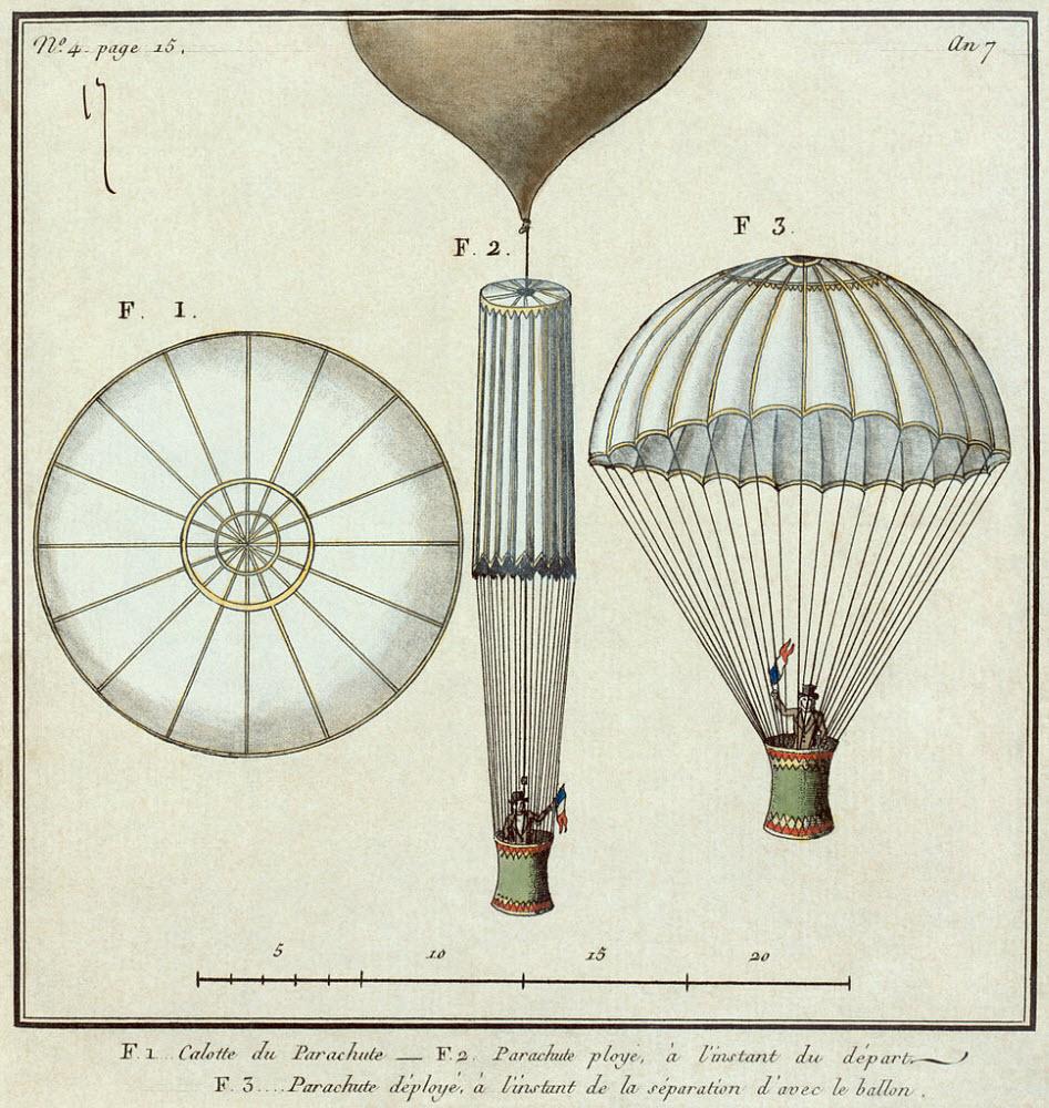 Mô tả thiết kế chiếc dù đầu tiên của Garnerin.