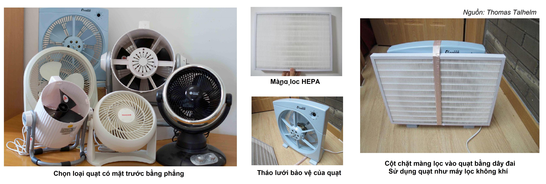 Cách thức tự làm máy lọc không khí bằng màng HEPA tại nhà | Nguồn: Thomas Talhelm