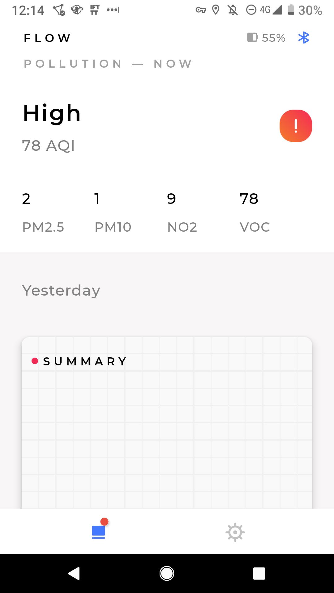 Màn hình app của máy đo cầm tay Plume hiển thị giá trị AQI của các chất PM2.5; PM10; NO2 và VOC. Trong hình, AQI của VOC có giá trị lớn nhất, nên chỉ số chất lượng không khí của điểm đo là 78