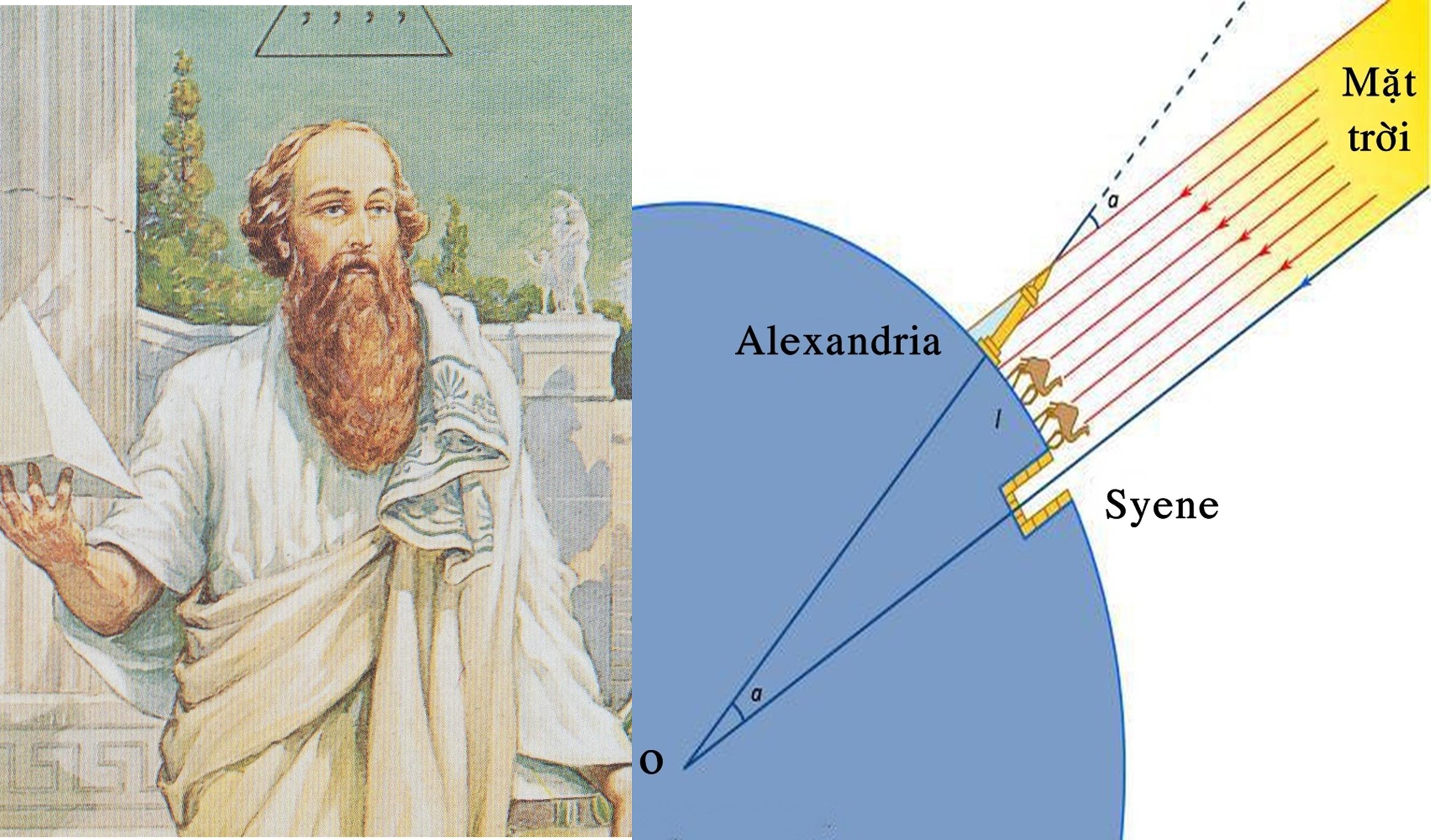 Pythagoras và sơ đồ thí nghiệm ông dùng để đo chu vi Trái đất. Ảnh: History.
