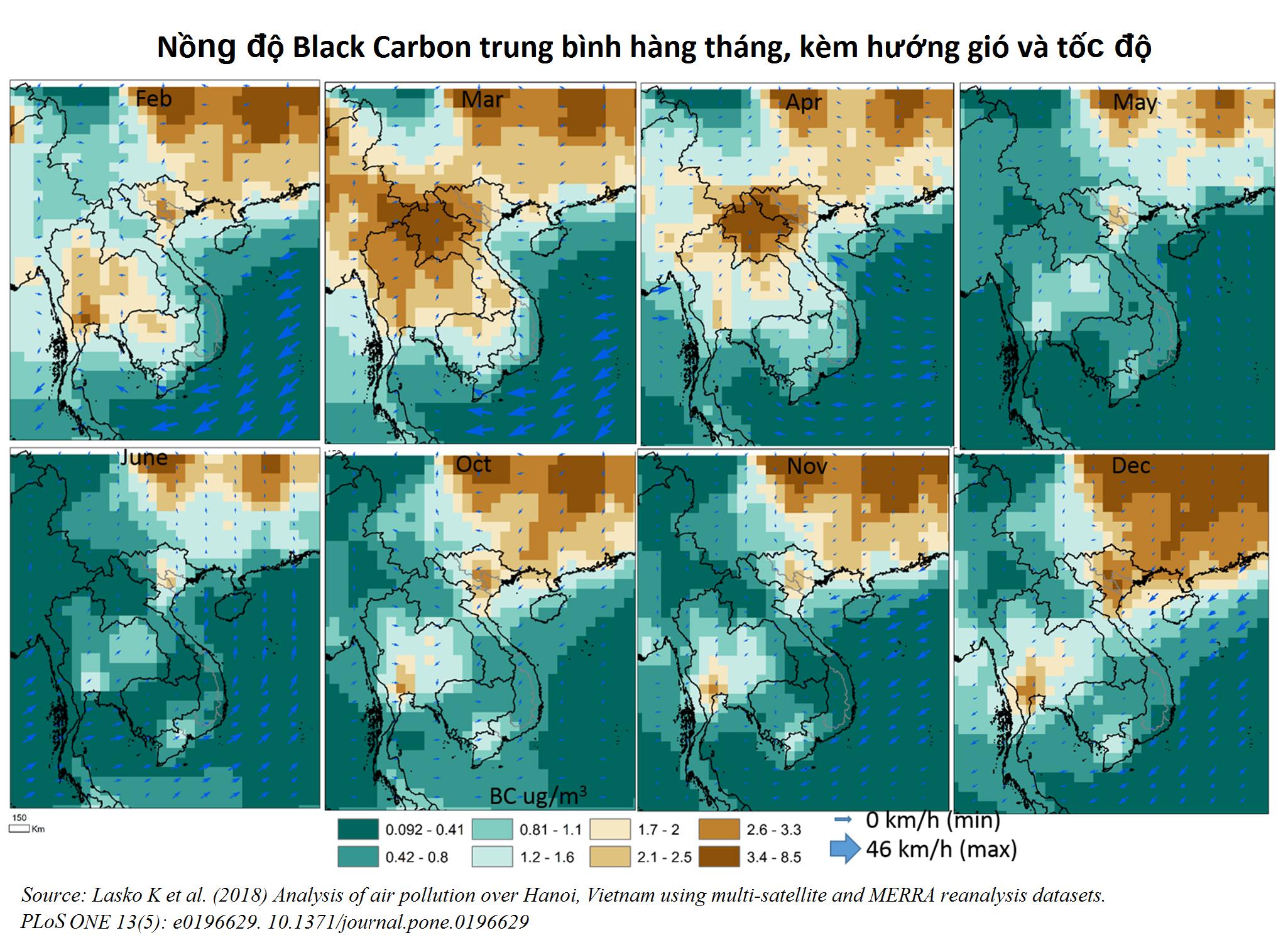 Nồng độ Black Carbon trung bình hằng tháng, kèm hướng gió và tốc độ. Nguồn: PloSOne