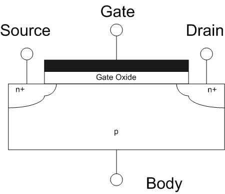 Cơ chế hoạt động của bóng bán dẫn hiệu ứng trường. Ảnh: Wikipedia.