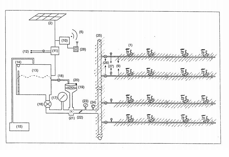 Hình 2: Mô tả hệ thống tưới ngầm kết hợp bón phân tự động. Ảnh: Nhóm nghiên cứu.