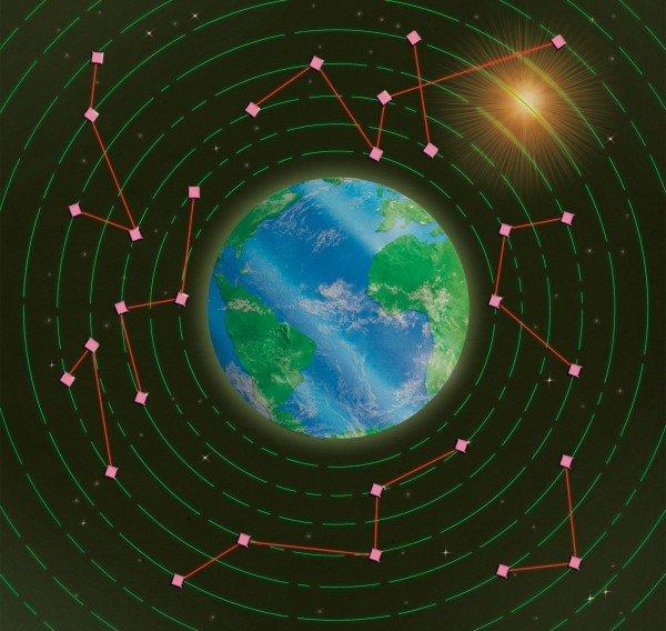 Bây giờ chúng ta có thể đủ khả năng xây dựng, phóng và vận hành hàng chục ngàn vệ tinh trên quỹ đạo cùng một lúc.