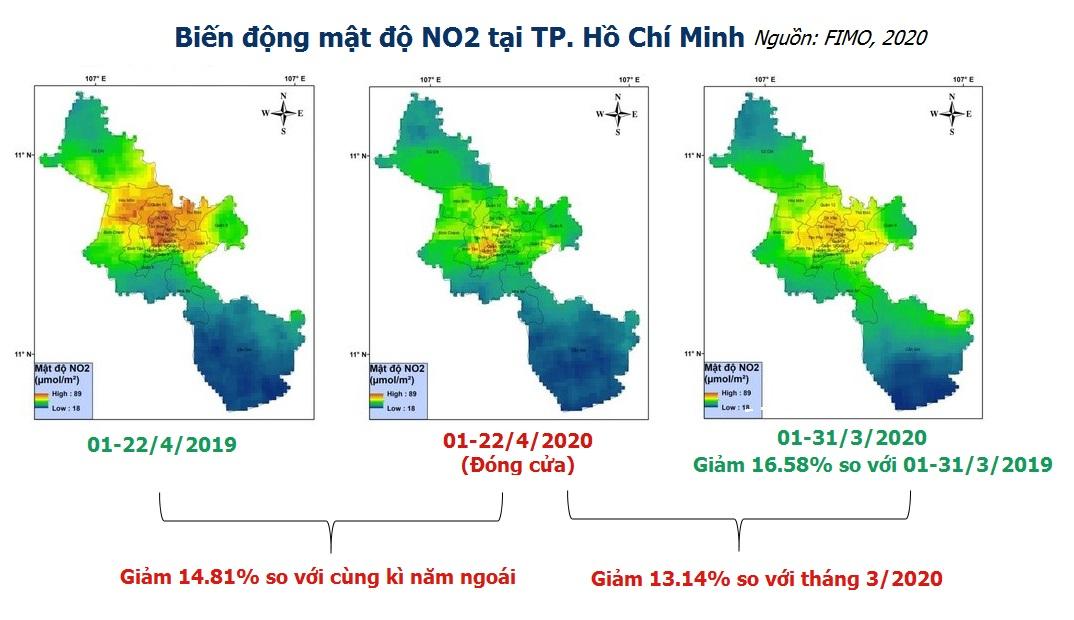 Biến động mật độ NO2 ở TPHCM trong thời kì cách li do dịch COVID-19 và trước đó. Khu vực màu cam chỉ nồng độ NO2 cao; màu xanh chỉ nồng độ NO2 thấp | Nguồn: FIMO